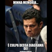 MINHA MEMÓRIA...É CULPA DESSA DIAGRAMA DE!